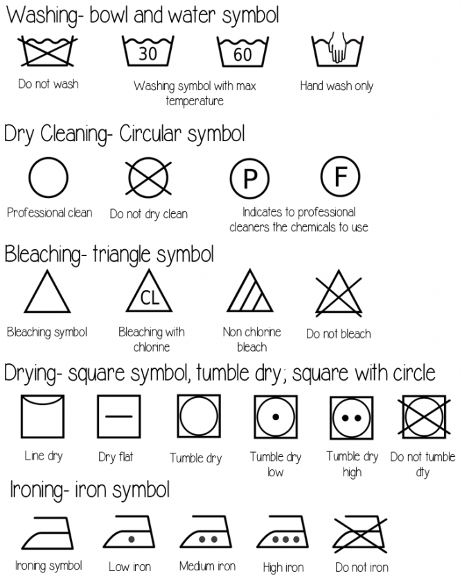 Laundry Cleaning Guide Icons